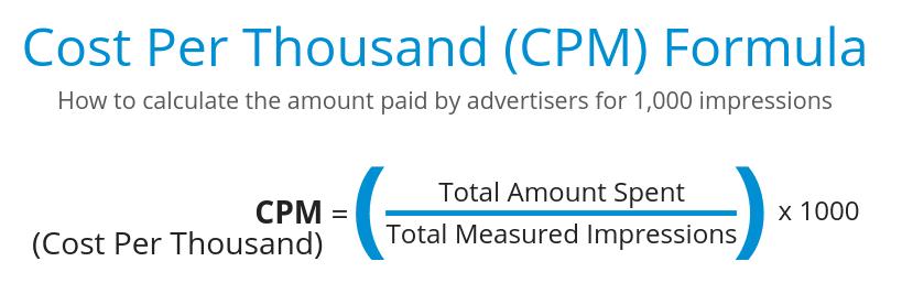 Cómo calcular CPM